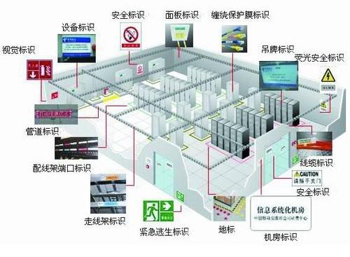 中心机房各标示应用管理图
